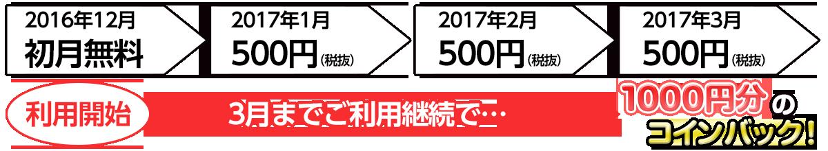 3月までご利用継続で1000円分のコインバック!